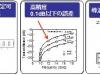 加藤研究室 高精度なマイクロ波散乱の 解析技術
