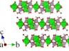 熊田・武井グループ [NH4]2[enH2]2[Zr3(OH)6(PO4)4] の結晶構造(en:エチレンジアミン)